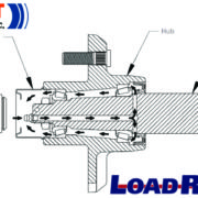 Knott Bearing Lubrication System